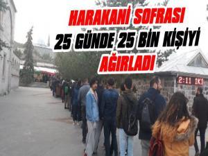 Harakani Sofrasında 25 Bin Kişi İftar Yaptı