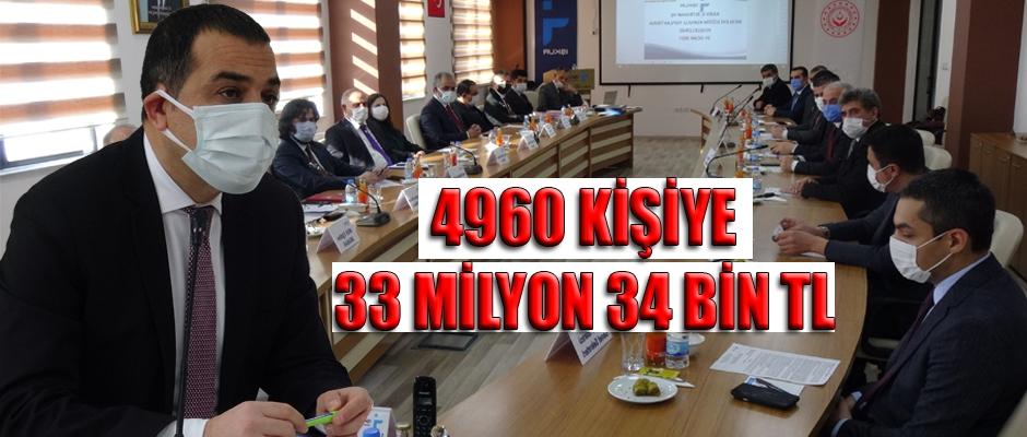 4960 KİŞİYE 33 MİLYON 34 BİN TL